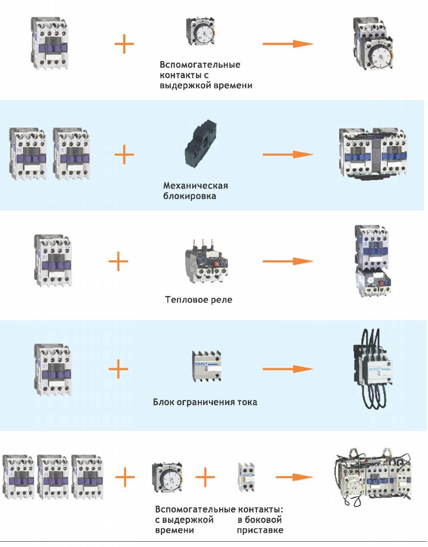 Обозначение механической блокировки на электрических схемах